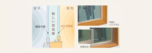 二重窓の構造